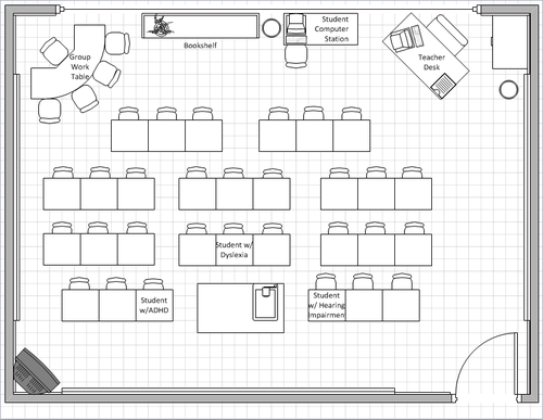 Classroom Design Criteria ~ How to make table gridview synchronize with map area that